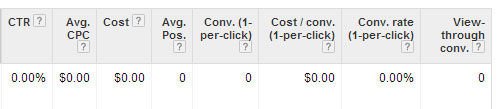 Conversions for PPC