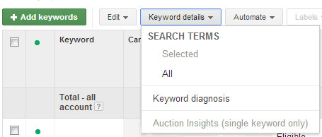 Google Adwords Keyword Search Terms