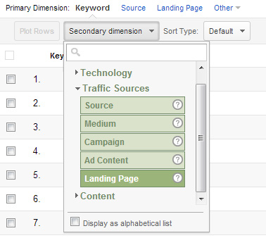 Secondary dimensions in Google Analytics